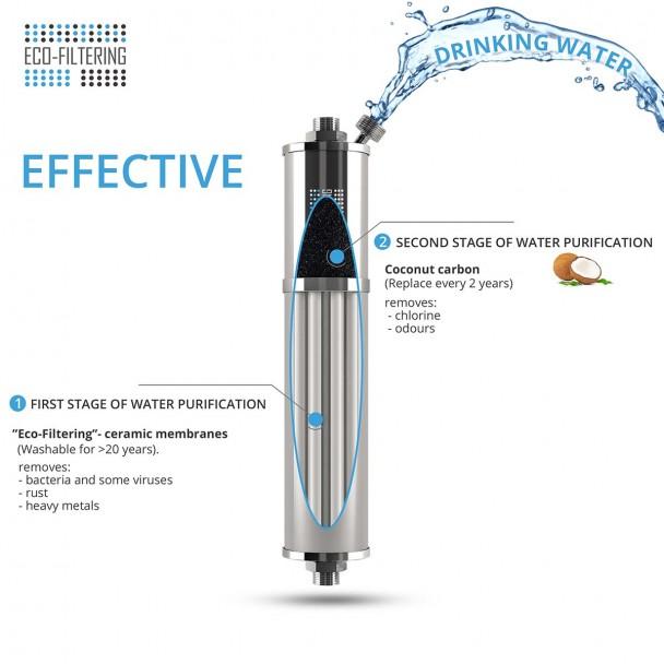 Eco-Filtering 0.1U